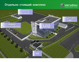 Дата центр мегафон самара lenovo y510p купить видеокарту